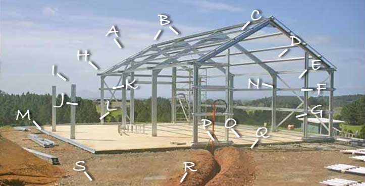 The image above shows you the names of the structural components that make up a shed